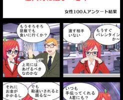 職場の人にバレンタインチョコを上げるか悩む女性社員のエピソード漫画