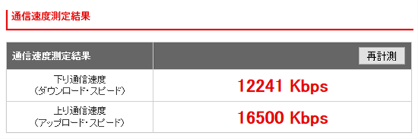 光回線の速度結果 Yahoo! BB ADSL Speed Checker:http://speedchecker.bbtec.net/より