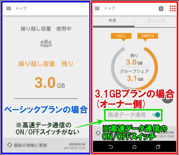 データシェア開始後の楽天モバイルアプリの表示