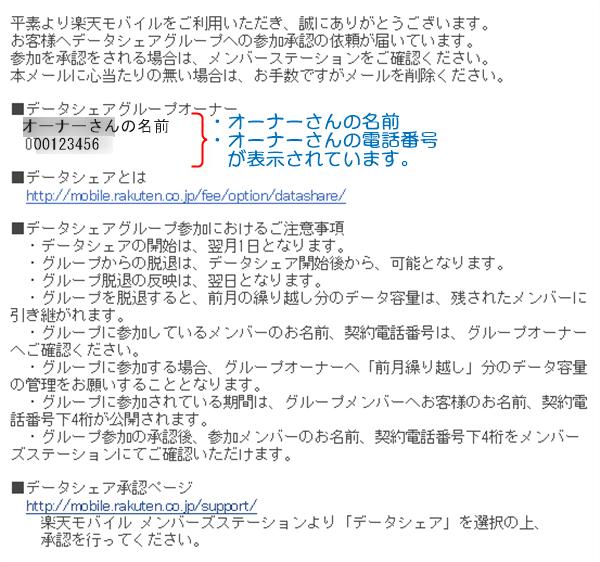 データシェアグループへの参加承認メール