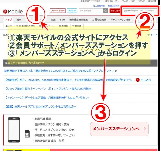楽天モバイルのログイン方法
