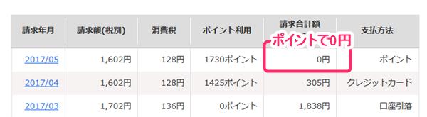 楽天モバイルの利用明細請求額が0円になっている
