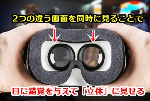 VRが立体に見える仕組み