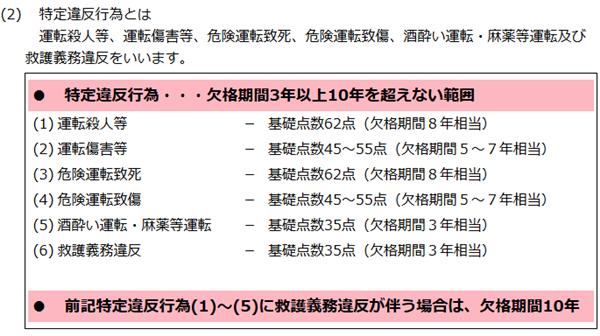特定違反行為とは 北海道警察ホームページより