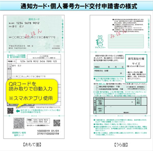 通知カードのQRコード
